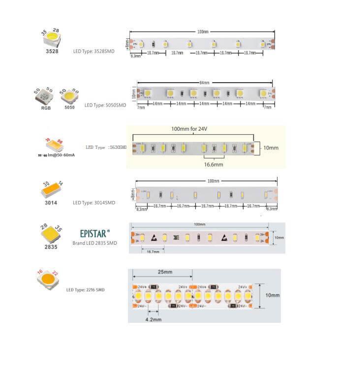 6 kinds of led