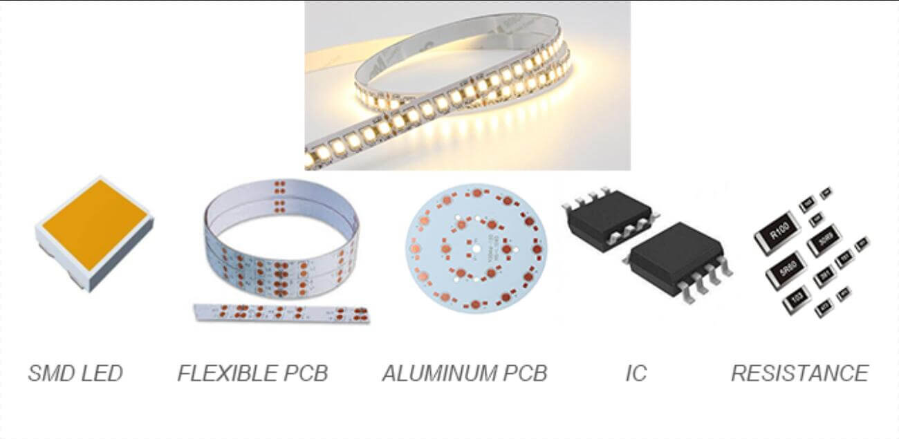 BOM-OF-LED-STRIP-LIGHTS