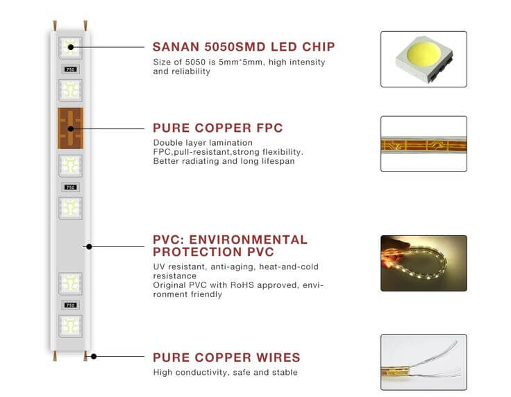 220v-led-strips-light-led