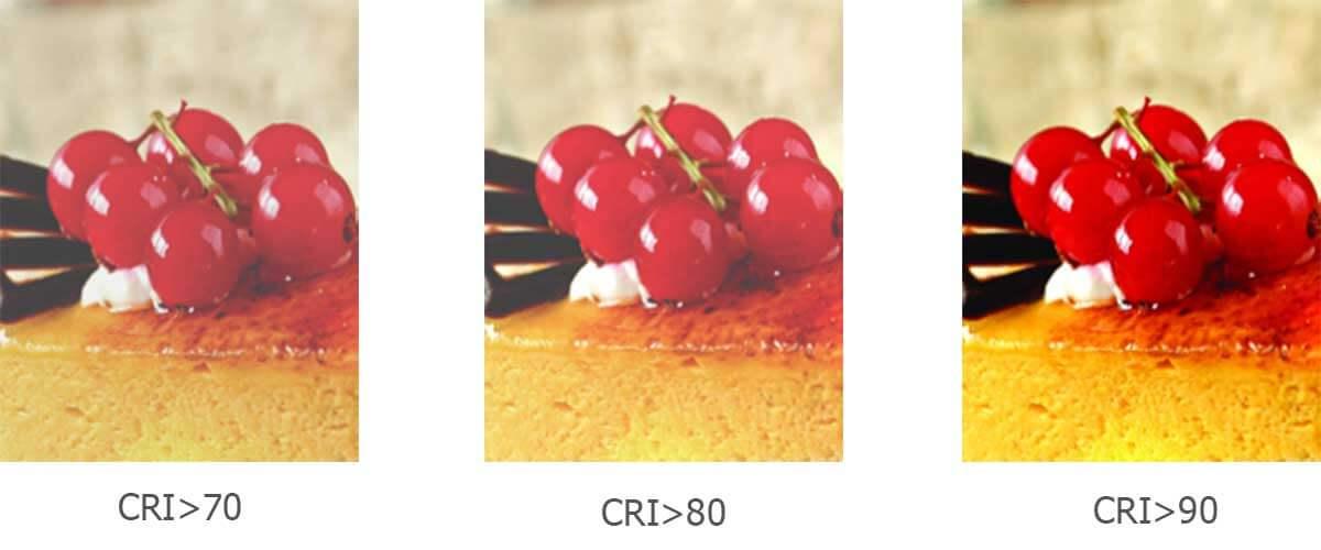 CRI70-VS-CRI80-VS-CRI90