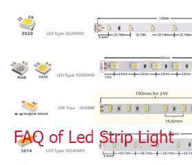 FAQ-of-Led-Strip-Light
