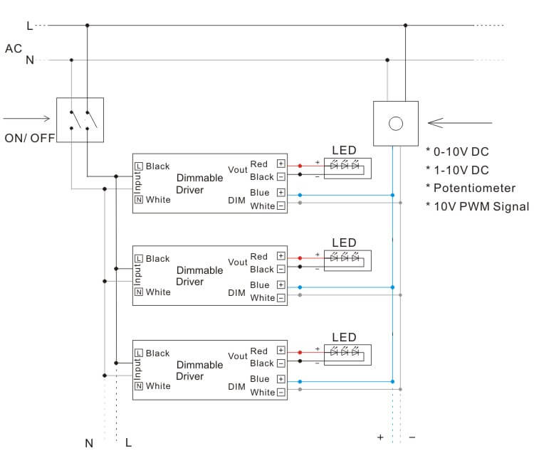 How to use 0-10v dimming led driver-1