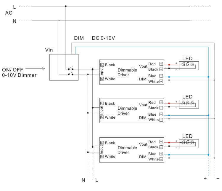 How to use 0-10v dimming led driver-2