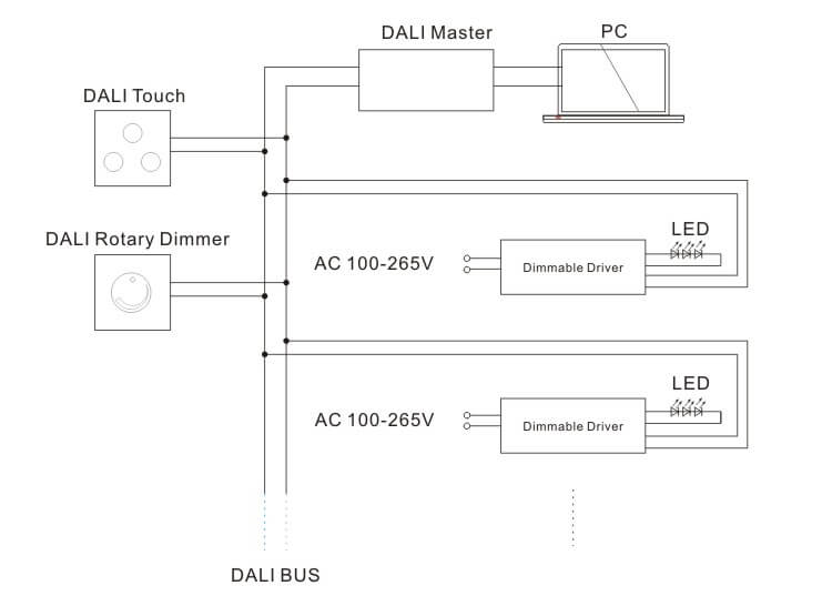 How to use DALI dimming led driver-1
