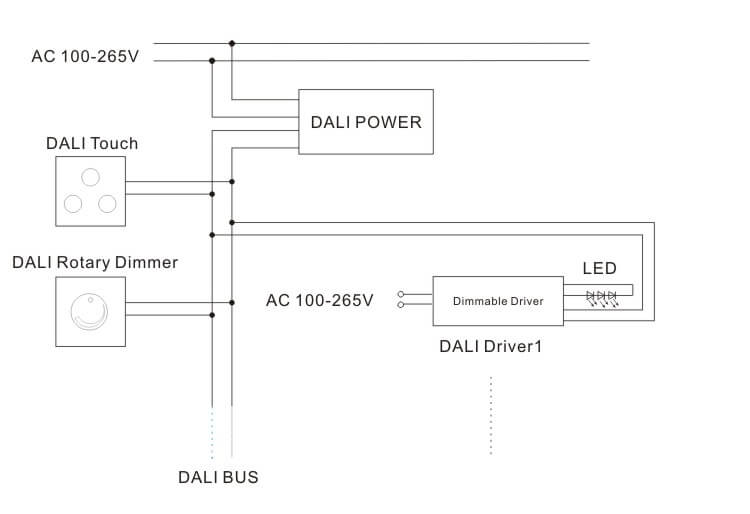 How to use DALI dimming led driver-2