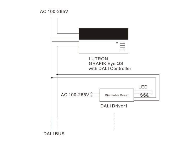 How to use DALI dimming led driver-3