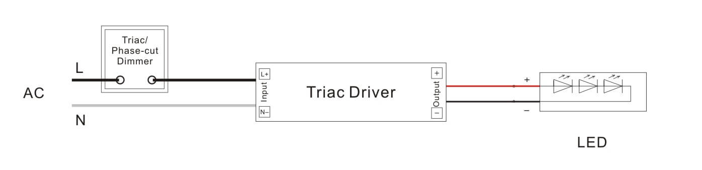 How to use traic dimming led driver
