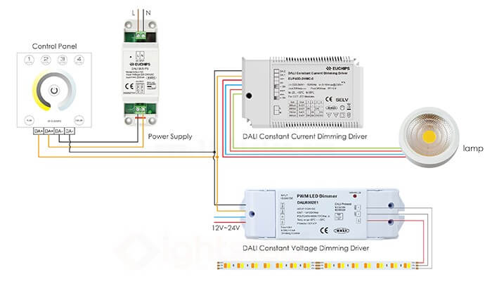 Lightstec-CCT CONTROLLER-DALI-SYSTEM