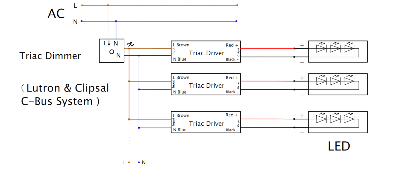 triac dimming system wiring