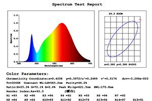 Light-source-test
