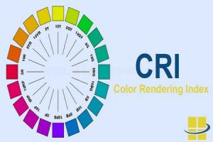 Color Rendering Index