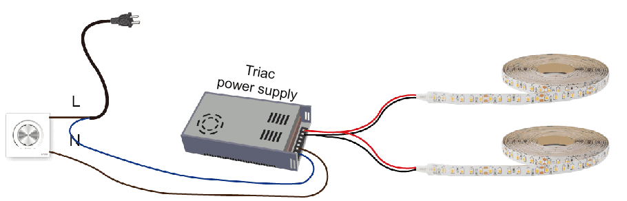 how to dim led strip light with triac dimming power supply
