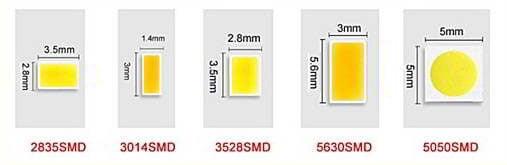 SMD3528 VS SMD3014 VS SMD2835 VS SMD5630 VS SMD5050