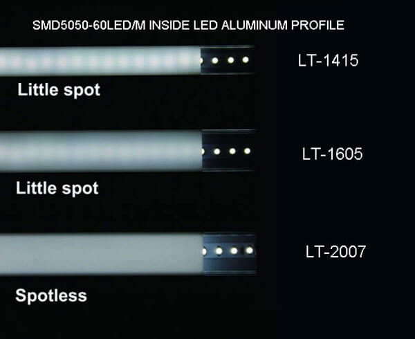 SMD5050-strip-light-in-different-profile