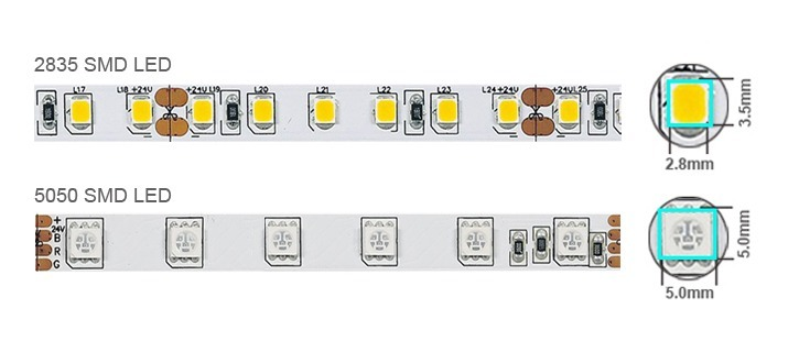 2835 LED-vs-5050 LED