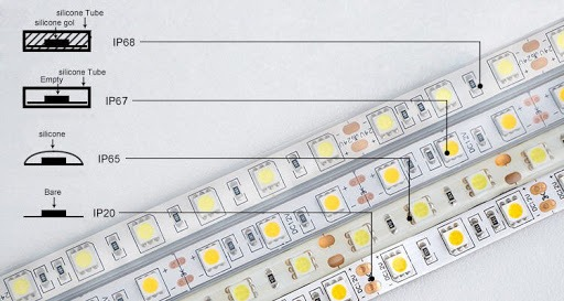 different kinds of strip light