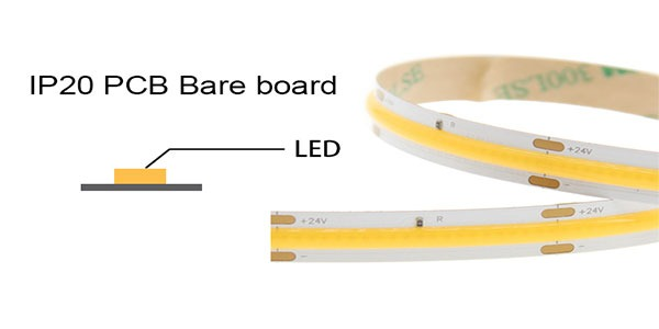 IP20-COB-LED-STRIP-LIGHT