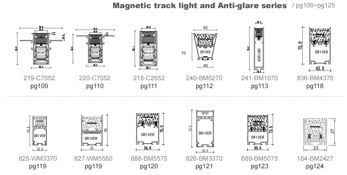 Magnetic track light and Anti-glare series
