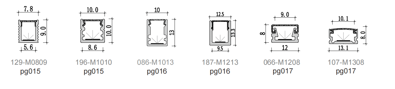 Surface mounted profile 1