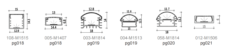 Surface mounted profile 2