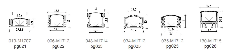 Surface mounted profile 3