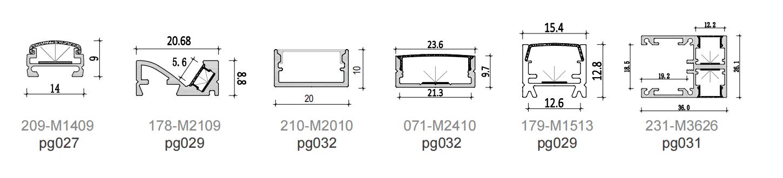 Surface mounted profile 4