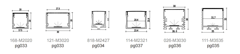 Surface mounted profile 5