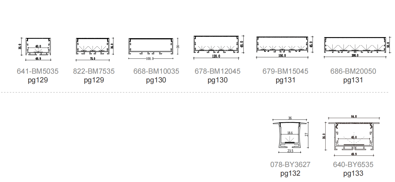 Surface mounted profile 6