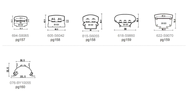 Tri-proof light series