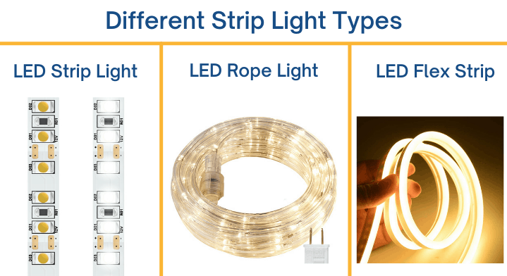Type of led strip light